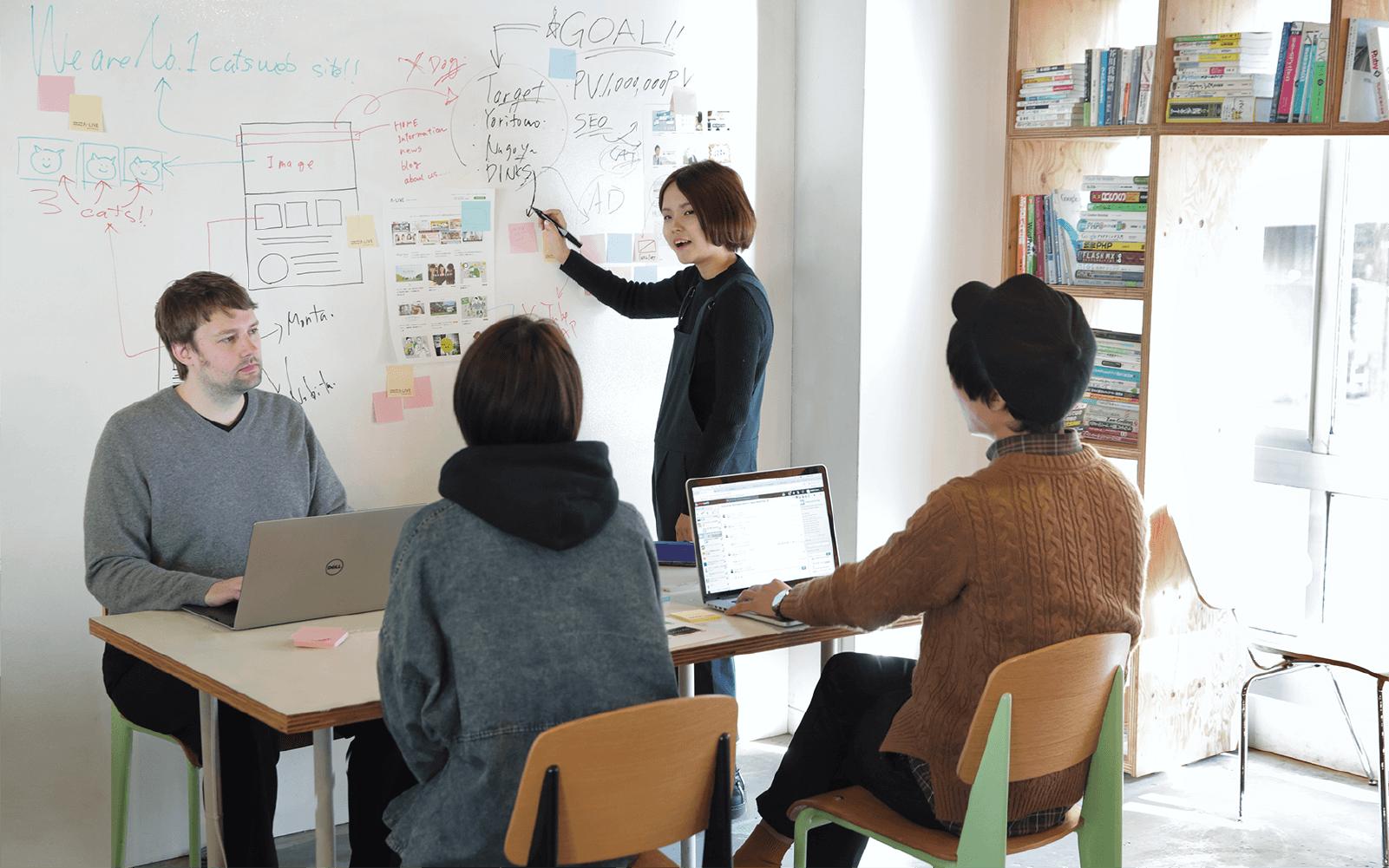 アイディアが生まれるようなオフィスや環境を整備