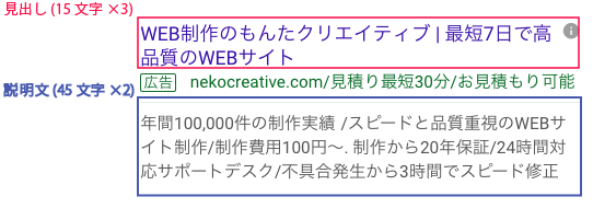 リスティング広告例