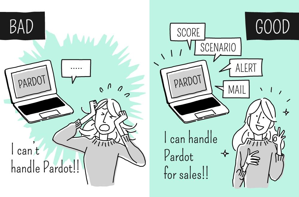 Pardotを上手く活用できていない企業様へ《Pardotカスタマイズ&運用支援》