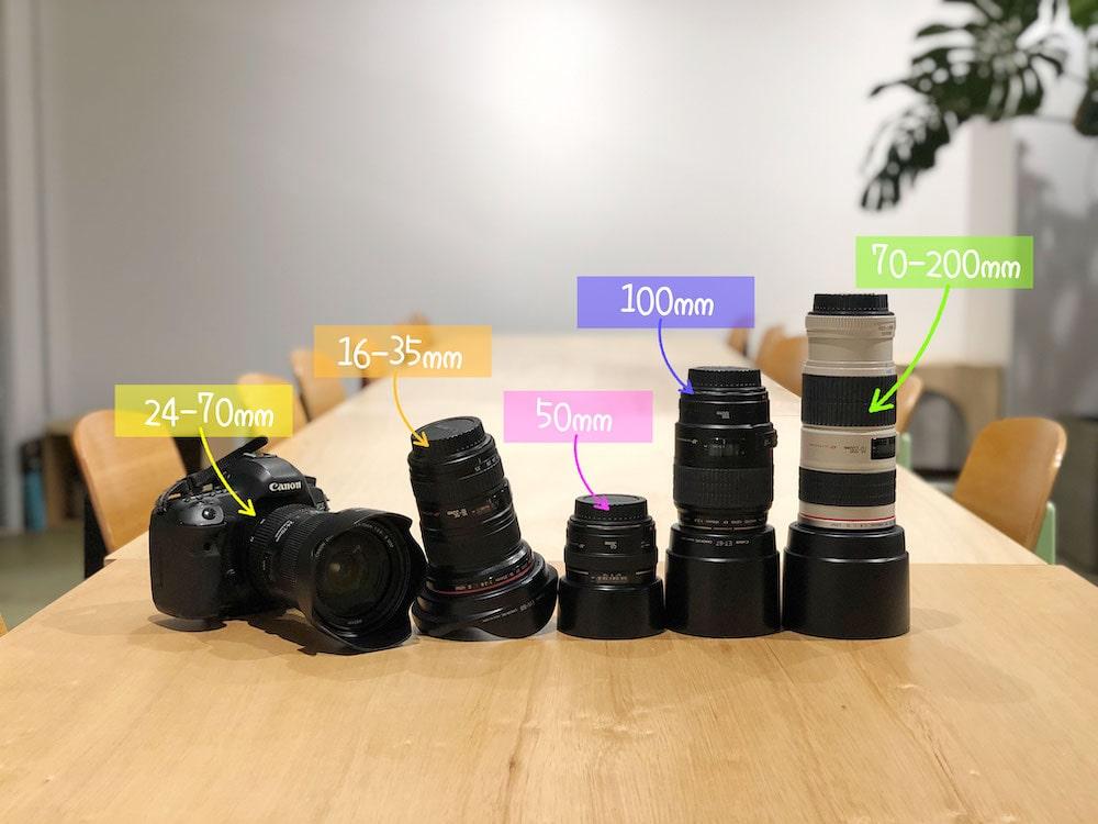 【徹底解説】カメラのレンズによって撮影範囲も明暗も雰囲気も変わる!