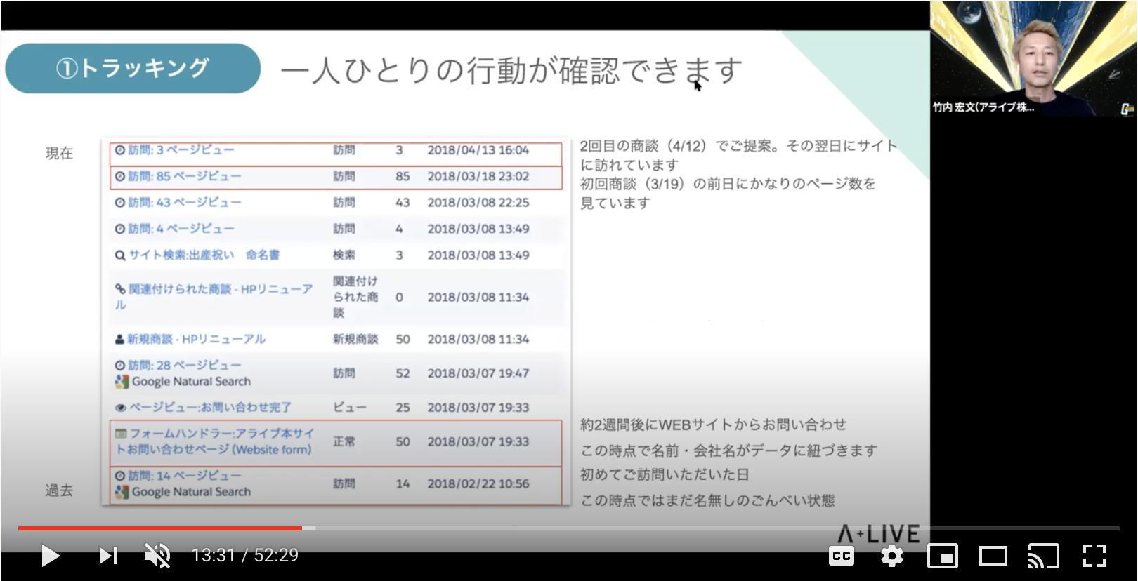【Webセミナー動画】アライブが実践する、MAツールPardotの基本的な使い方をご紹介します