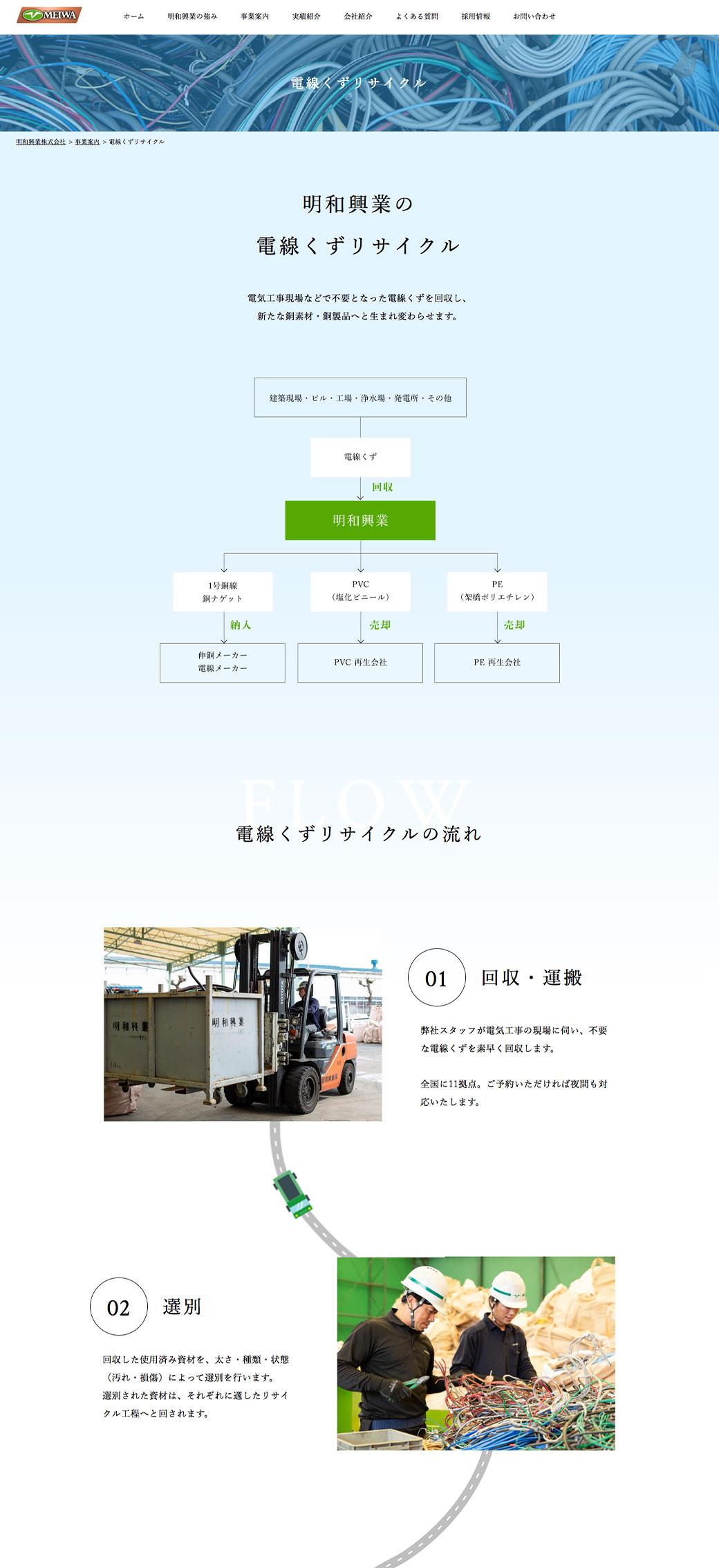 電気くずリサイクル事業